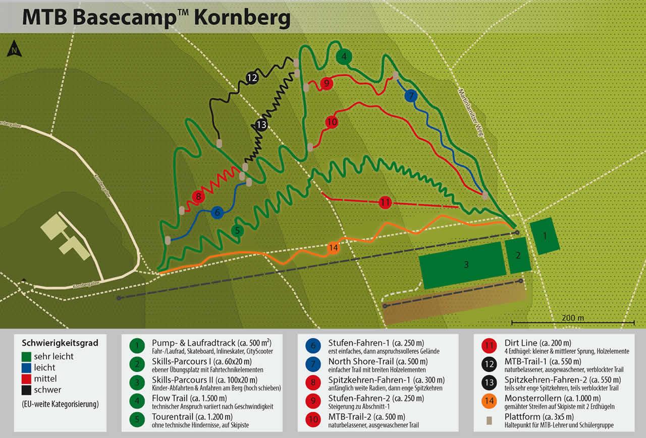 Bikepark MTB-Basecamp Kornberg